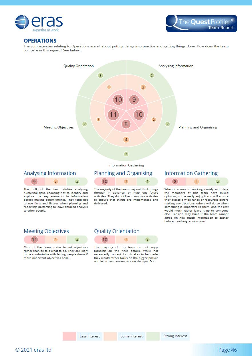 Competencies 1