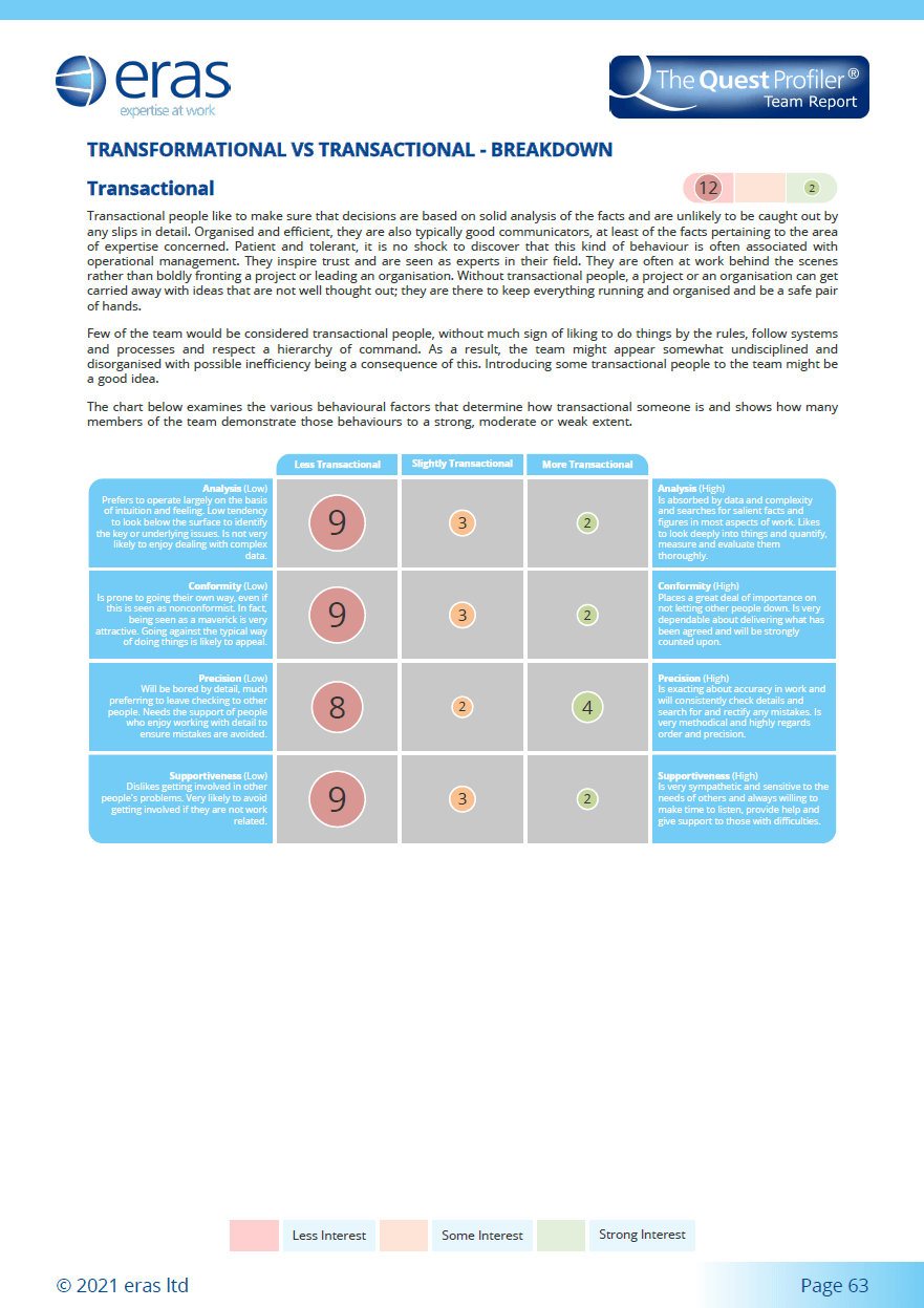 Leadership Approach 4