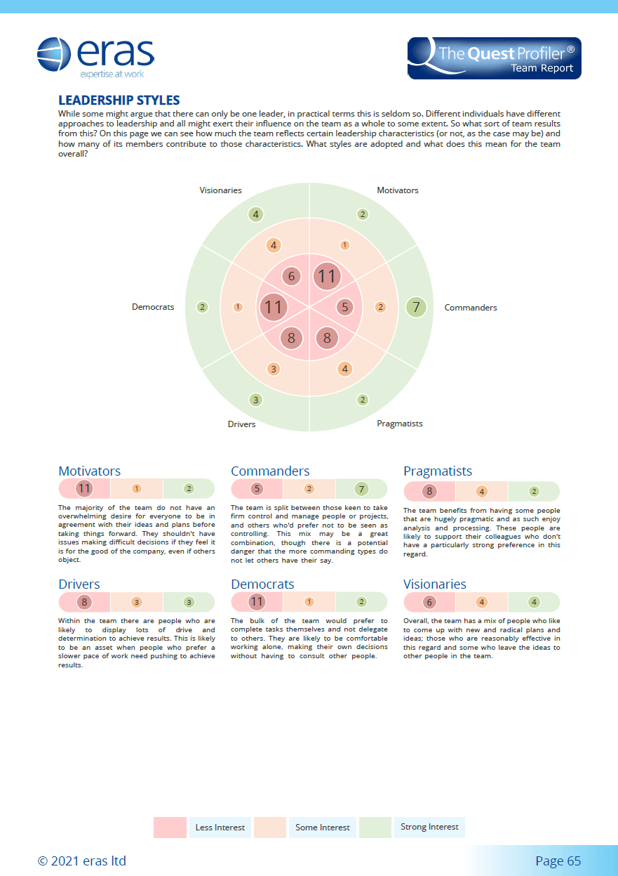 Leadership Styles 1